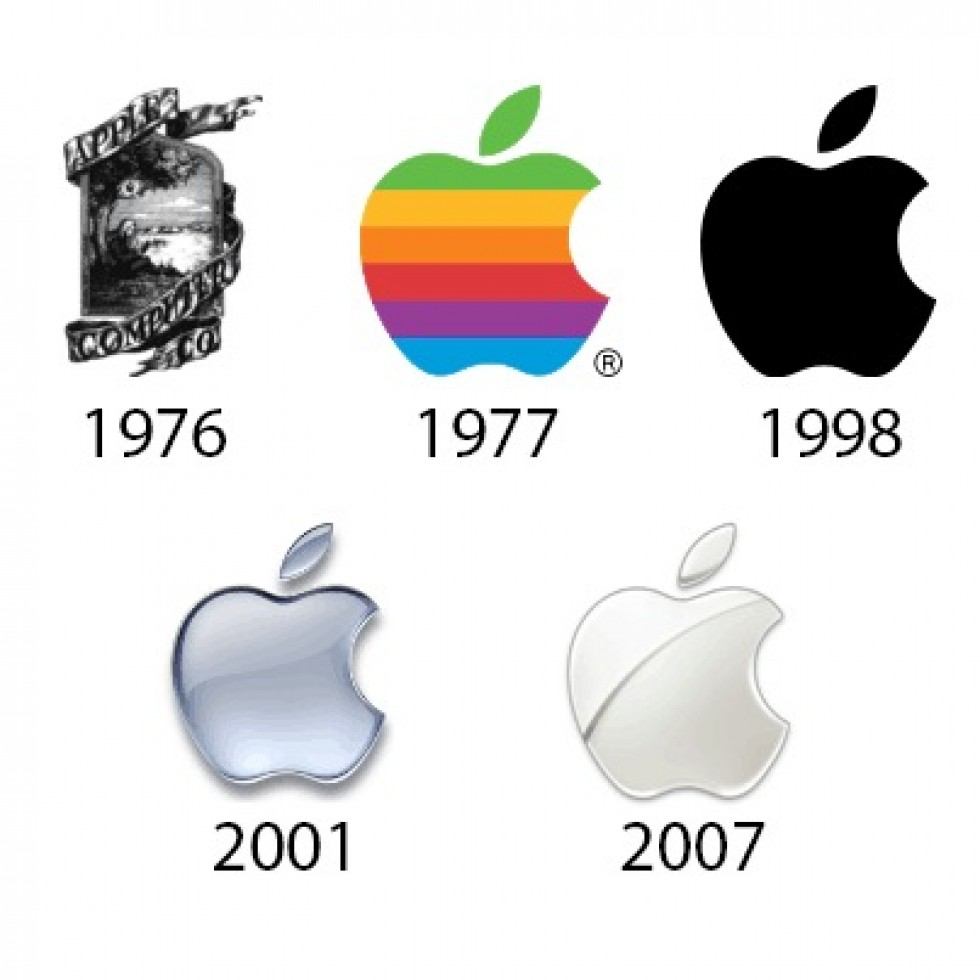 evolution of the apple logo logo pins pinterest